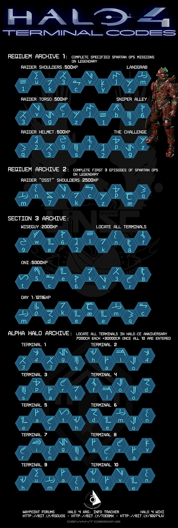 <b>Halo 4</b>: Raider Armor Unlock Guide - Gaming Today Mods, Maps ...